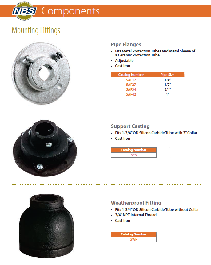Mounting Fittings