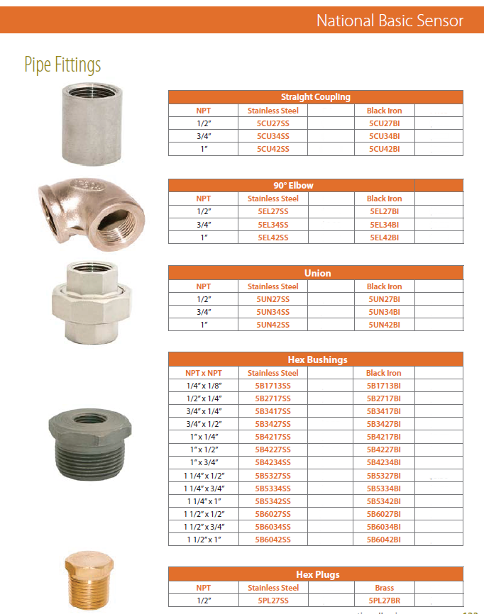 PipeFittings
